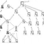 прокладка монтаж локальной сети киев