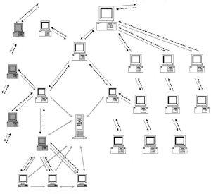 Монтаж локальной сети в Киеве